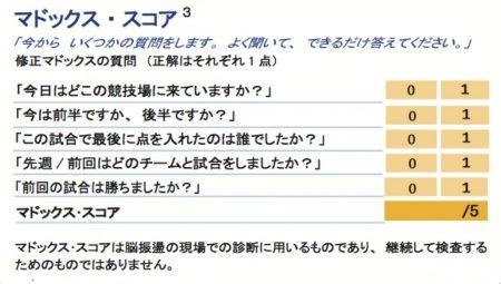 %e3%83%9e%e3%83%89%e3%83%83%e3%82%af%e3%82%b9%e3%83%bb%e3%82%b9%e3%82%b3%e3%82%a2